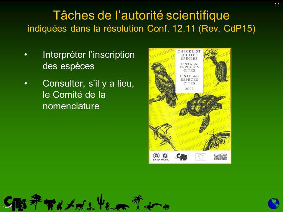 11 Interpréter linscription des espèces Consulter, sil y a lieu, le Comité de la nomenclature Tâches de lautorité scientifique indiquées dans la résolution Conf.