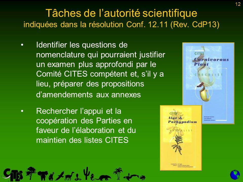 12 Tâches de lautorité scientifique indiquées dans la résolution Conf.