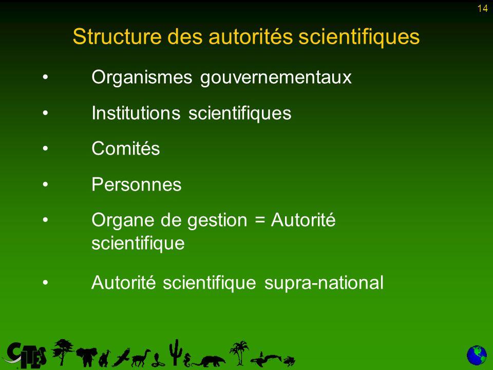 14 Structure des autorités scientifiques Organismes gouvernementaux Institutions scientifiques Comités Personnes Organe de gestion = Autorité scientifique Autorité scientifique supra-national