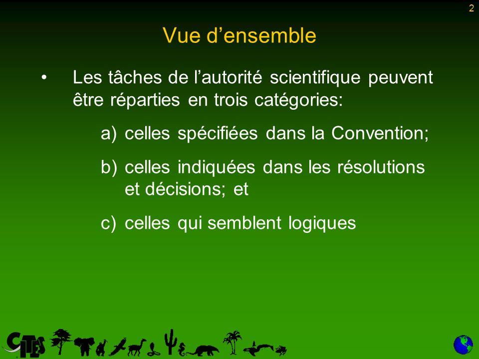2 Vue densemble Les tâches de lautorité scientifique peuvent être réparties en trois catégories: a)celles spécifiées dans la Convention; b)celles indiquées dans les résolutions et décisions; et c)celles qui semblent logiques