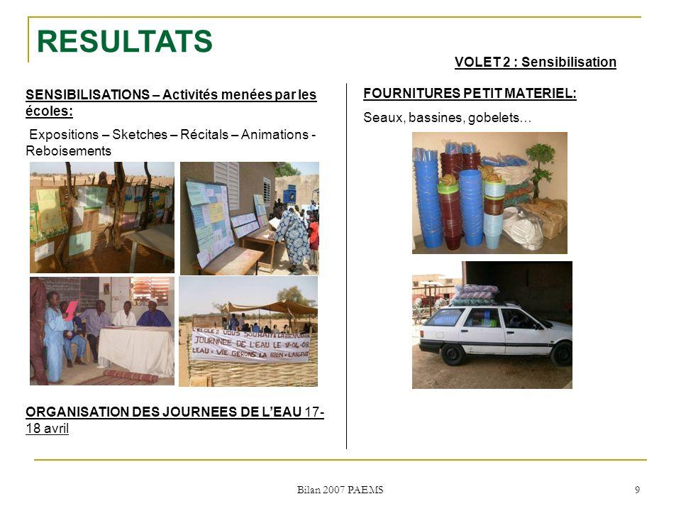 Bilan 2007 PAEMS 10 RESULTATS PROJETS PORTES PAR LES ECOLES (En cours) : CEM de Guédé ChantierClôture du collège, jardin Bio, poubelles Ecole 4 de NdioumReboisement, seaux, matériel dhygiène Ecole 5 de NdioumReboisement, haie vive (outillage) Ecole 2 de MboumbaReboisement, haie vive, jardin scolaire (outillage) CEM de GolléréReboisement, Seaux, matériel dentretien Ecole 2 de GolléréBois décole, haie vive Ecole 2 de MéryJardin scolaire (outillage), haie vive Ecole de GadiobéHaie vive, seaux et accessoires Ecole 7 de DaganaReboisement, Seaux, matériel dhygiène Ecole Darou Salam de Dagana Maladies liées à leau : la bilharziose Ecole Khouma Thiarène de Richard Toll Portail (pour sécuriser les installations), reboisement Ecole Diacksao de R.TollClôture, seaux et accessoires Ecole 2 de RossoReboisement, lutte contre les ordures Ecole 3 de RossoHaie vive, reboisement, seaux Ecole 2 de PétéJardin scolaire, haie vive Ecole 5 de DaganaJardin scolaire, Hygiène du milieu