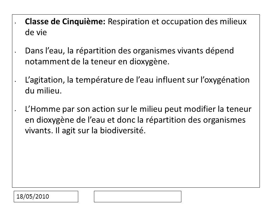 18/05/2010 Classe de Cinquième: Respiration et occupation des milieux de vie Dans leau, la répartition des organismes vivants dépend notamment de la teneur en dioxygène.