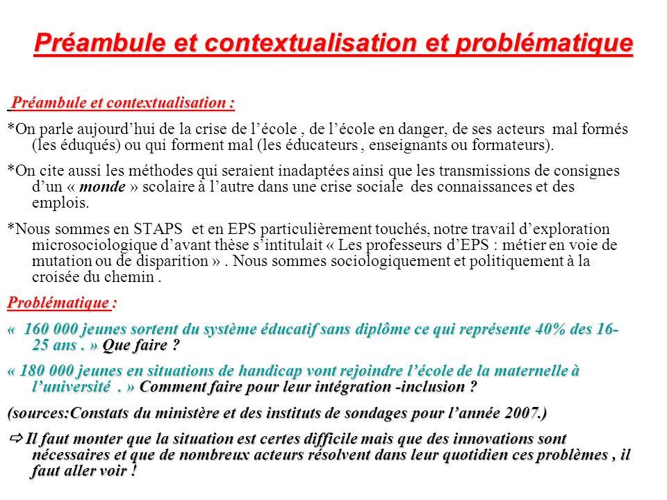 Préambule et contextualisation et problématique Préambule et contextualisation : Préambule et contextualisation : *On parle aujourdhui de la crise de