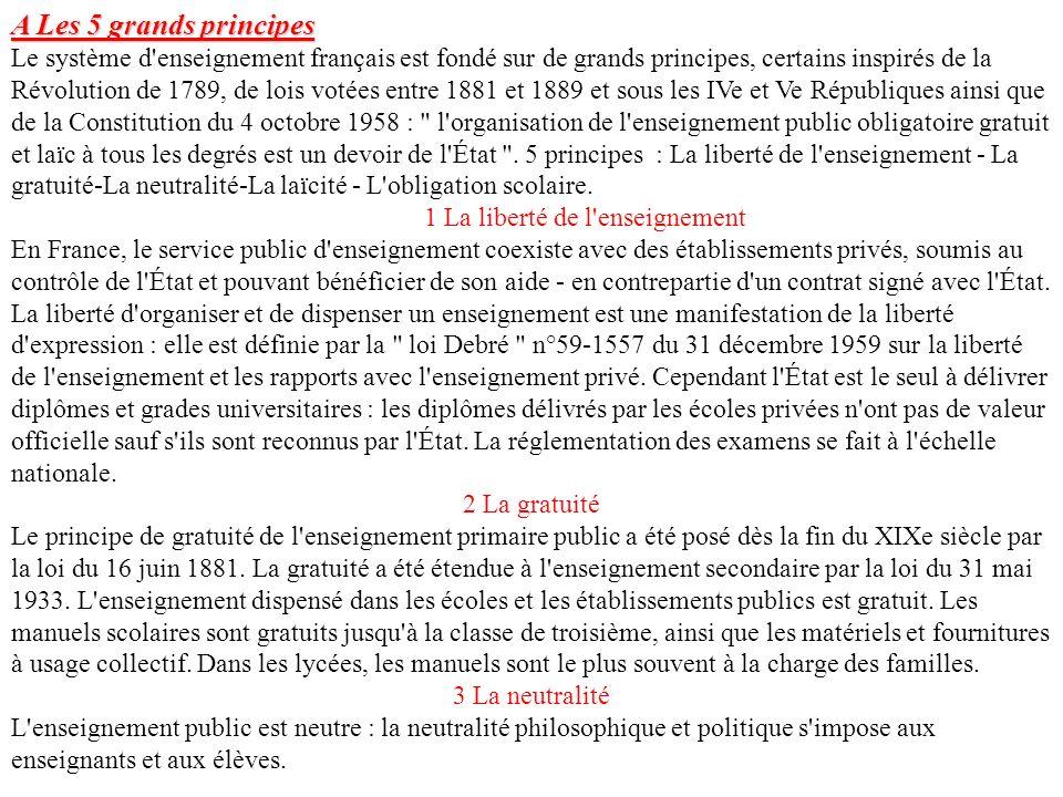 A Les 5 grands principes Le système d'enseignement français est fondé sur de grands principes, certains inspirés de la Révolution de 1789, de lois vot