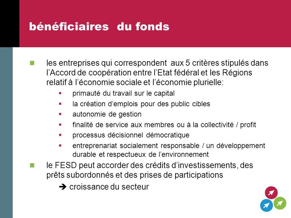 contrat de gestion contrat avec l Etat représenté par les Ministres de l Economie sociale et du Développement durable 01/07/2004 fondamental pour la stratégie de développement du Fonds