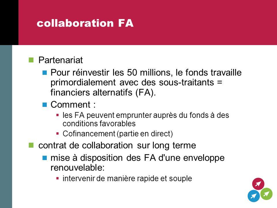 collaboration FA Partenariat Pour réinvestir les 50 millions, le fonds travaille primordialement avec des sous-traitants = financiers alternatifs (FA).