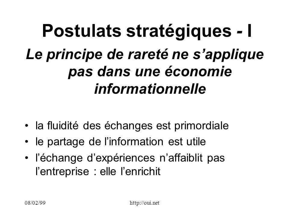 08/02/99http://oui.net Postulats stratégiques - I Le principe de rareté ne sapplique pas dans une économie informationnelle la fluidité des échanges est primordiale le partage de linformation est utile léchange dexpériences naffaiblit pas lentreprise : elle lenrichit