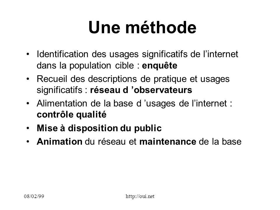 08/02/99http://oui.net Des outils Support d enquête Fiche de description dusages de linternet Quoi ?, Qui ?, Pourquoi ?, Comment ?, Où .