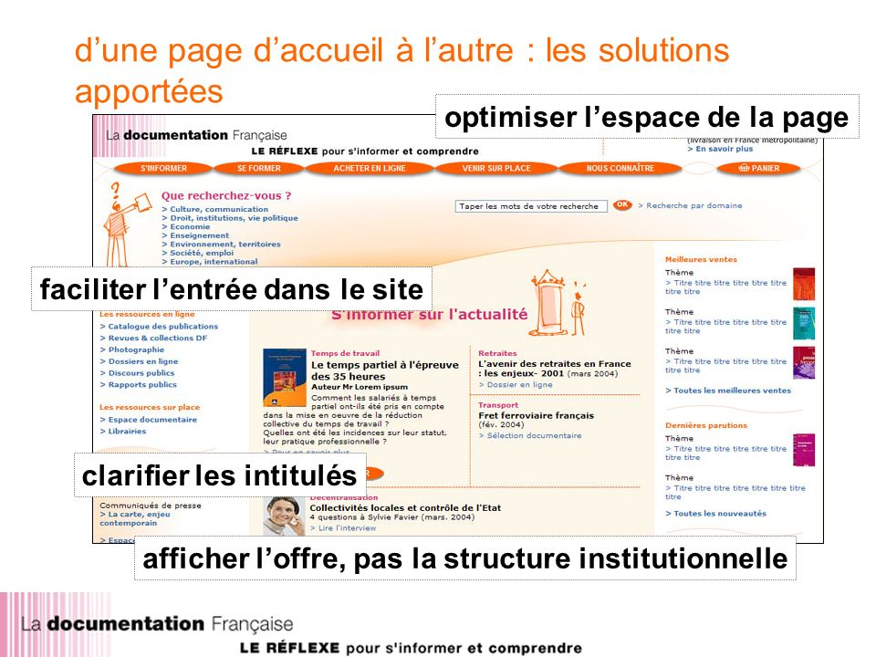 dune page daccueil à lautre : les solutions apportées optimiser lespace de la page faciliter lentrée dans le site clarifier les intitulés afficher loffre, pas la structure institutionnelle