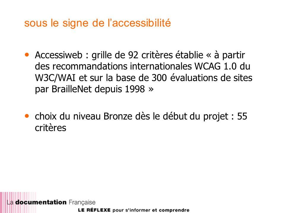 sous le signe de laccessibilité Accessiweb : grille de 92 critères établie « à partir des recommandations internationales WCAG 1.0 du W3C/WAI et sur la base de 300 évaluations de sites par BrailleNet depuis 1998 » choix du niveau Bronze dès le début du projet : 55 critères