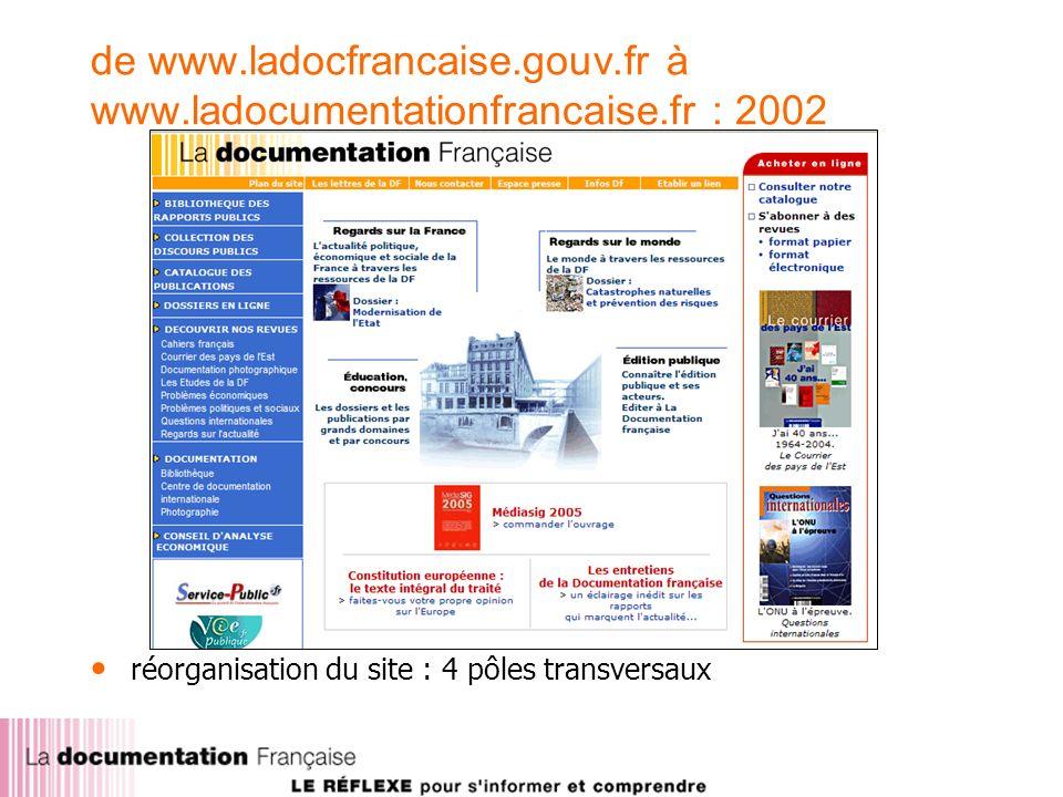 de www.ladocfrancaise.gouv.fr à www.ladocumentationfrancaise.fr : 2002 réorganisation du site : 4 pôles transversaux