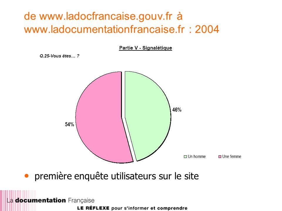 de www.ladocfrancaise.gouv.fr à www.ladocumentationfrancaise.fr : 2004 première enquête utilisateurs sur le site