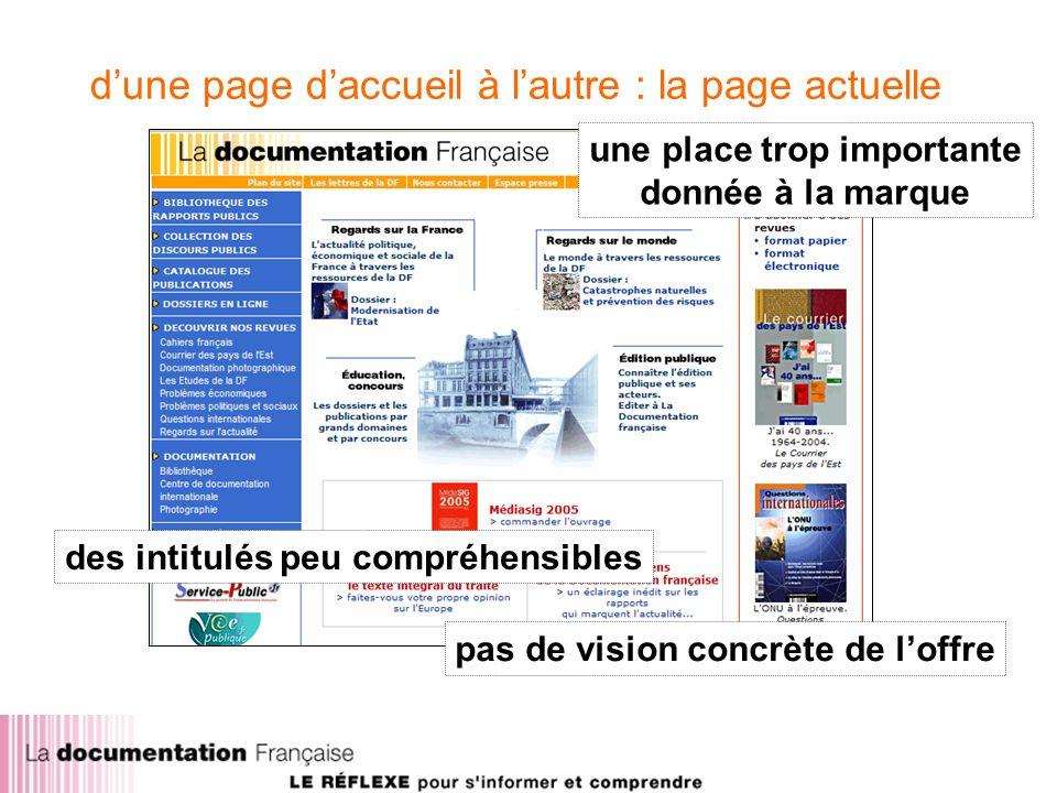dune page daccueil à lautre : la page actuelle une place trop importante donnée à la marque des intitulés peu compréhensibles pas de vision concrète de loffre