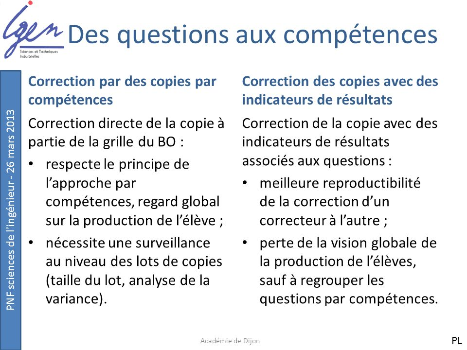 PNF sciences de l'ingénieur - 26 mars 2013 Des questions aux compétences Correction par des copies par compétences Correction directe de la copie à pa