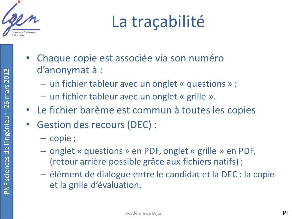 PNF sciences de l'ingénieur - 26 mars 2013 La traçabilité Chaque copie est associée via son numéro danonymat à : – un fichier tableur avec un onglet «