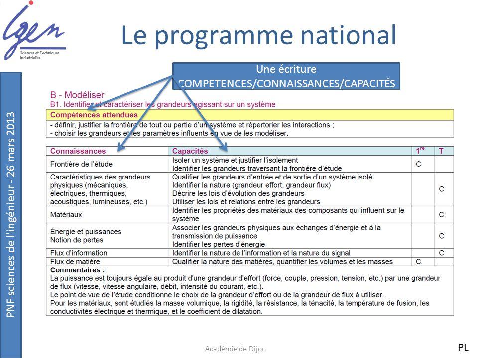 PNF sciences de l'ingénieur - 26 mars 2013 Le programme national Académie de Dijon Une écriture COMPETENCES/CONNAISSANCES/CAPACITÉS PL