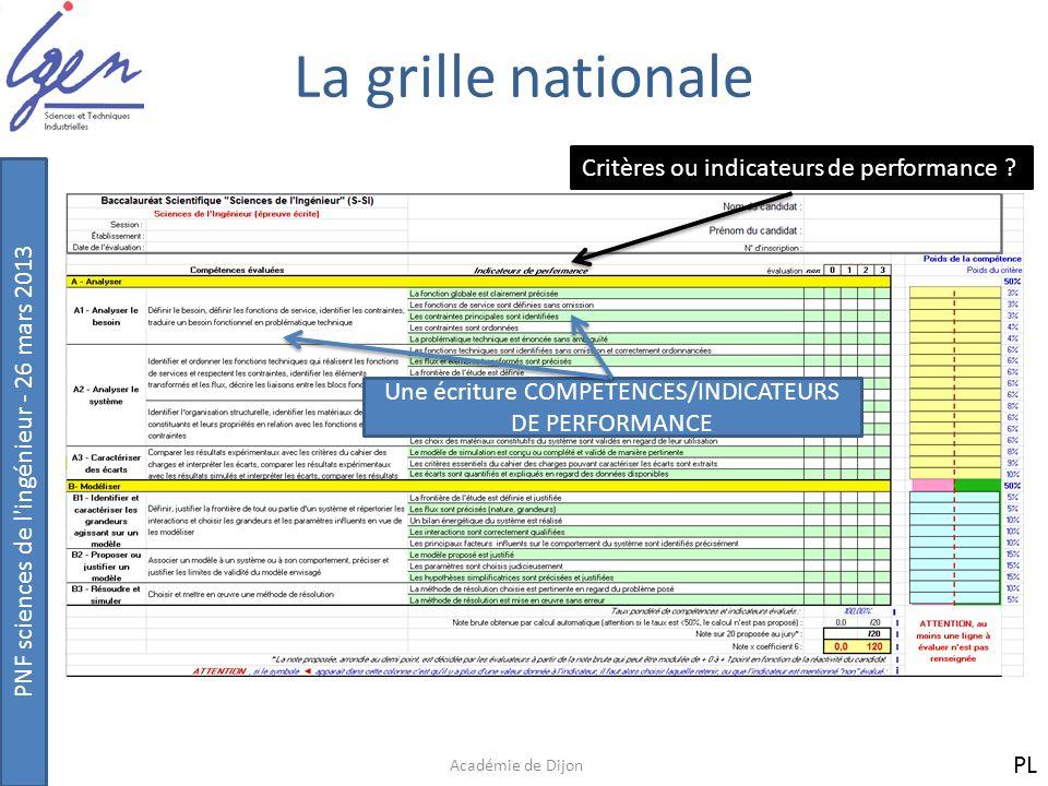 PNF sciences de l'ingénieur - 26 mars 2013 La grille nationale Académie de Dijon Critères ou indicateurs de performance ? Une écriture COMPETENCES/IND