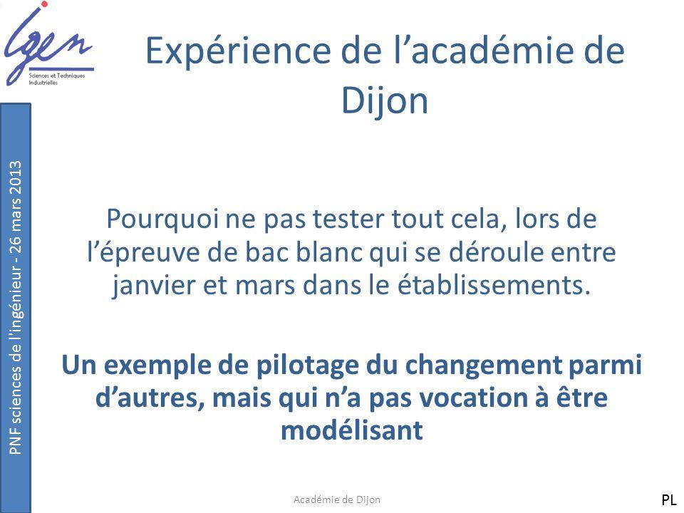 PNF sciences de l'ingénieur - 26 mars 2013 Expérience de lacadémie de Dijon Pourquoi ne pas tester tout cela, lors de lépreuve de bac blanc qui se dér