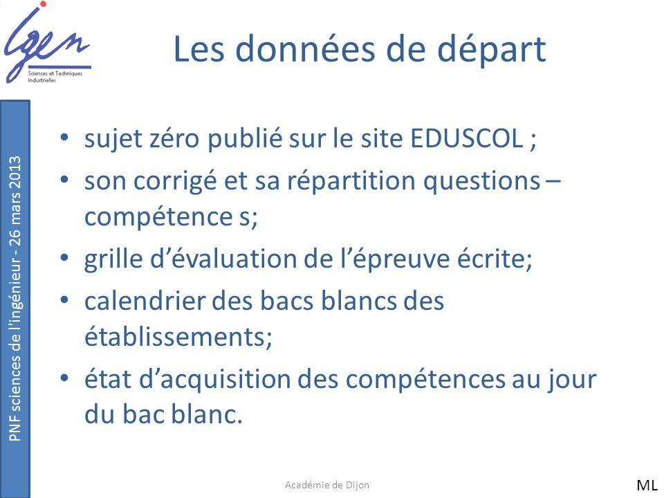 PNF sciences de l'ingénieur - 26 mars 2013 Les données de départ sujet zéro publié sur le site EDUSCOL ; son corrigé et sa répartition questions – com
