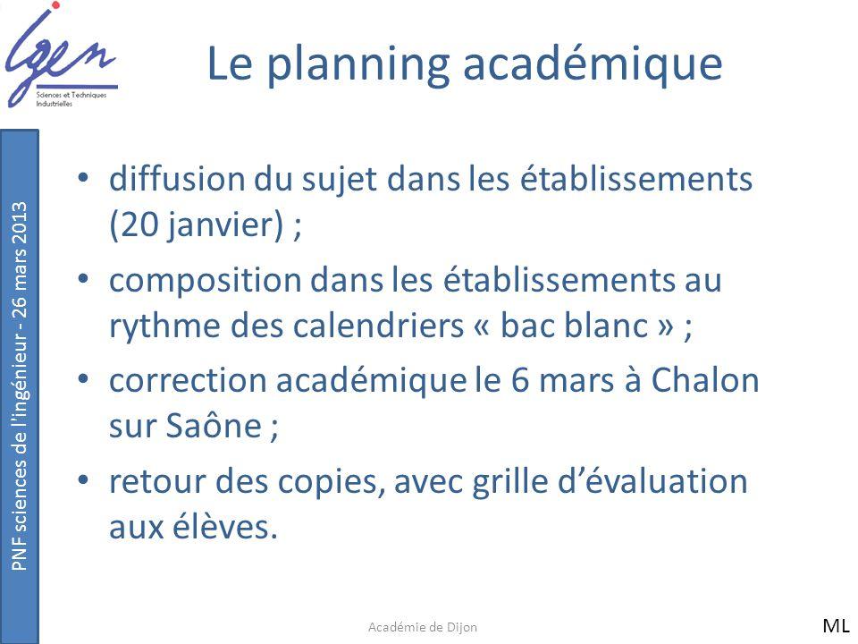 PNF sciences de l'ingénieur - 26 mars 2013 Le planning académique diffusion du sujet dans les établissements (20 janvier) ; composition dans les établ