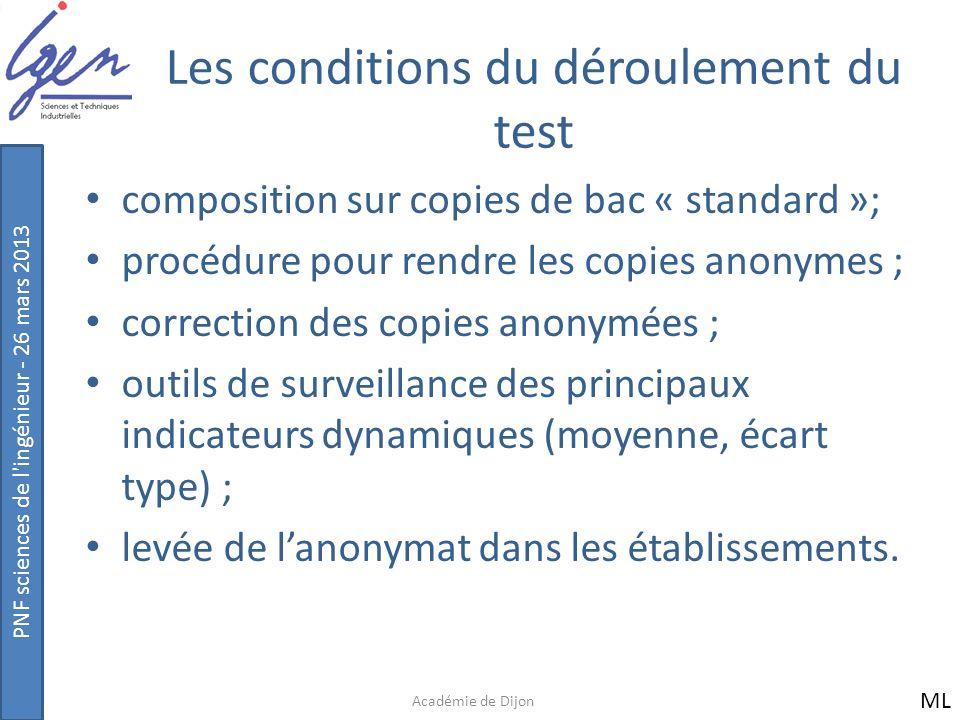 PNF sciences de l'ingénieur - 26 mars 2013 Les conditions du déroulement du test composition sur copies de bac « standard »; procédure pour rendre les