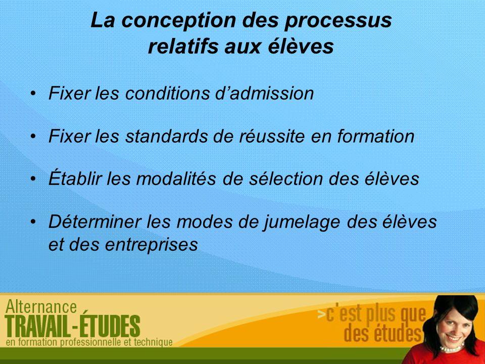 La conception des processus relatifs aux élèves Fixer les conditions dadmission Fixer les standards de réussite en formation Établir les modalités de