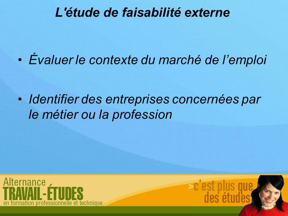 L'étude de faisabilité externe Évaluer le contexte du marché de lemploi Identifier des entreprises concernées par le métier ou la profession