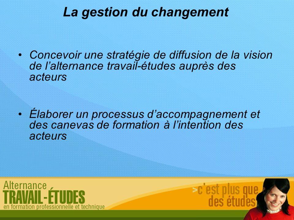 La gestion du changement Concevoir une stratégie de diffusion de la vision de lalternance travail-études auprès des acteurs Élaborer un processus dacc