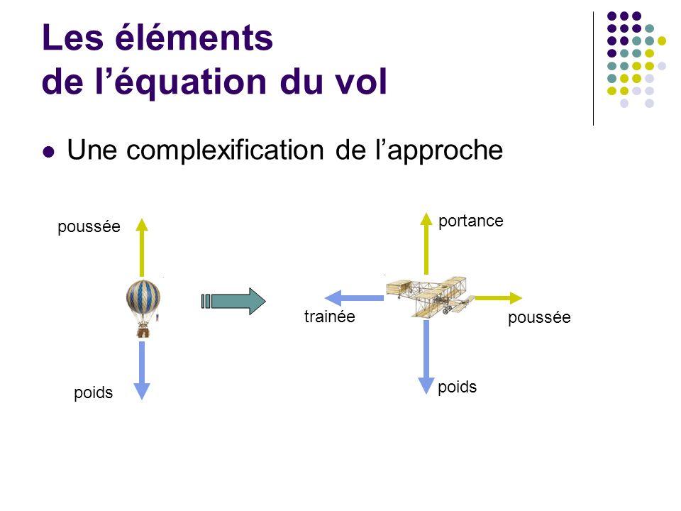 Les éléments de léquation du vol Une complexification de lapproche portance poussée poids trainée poussée poids