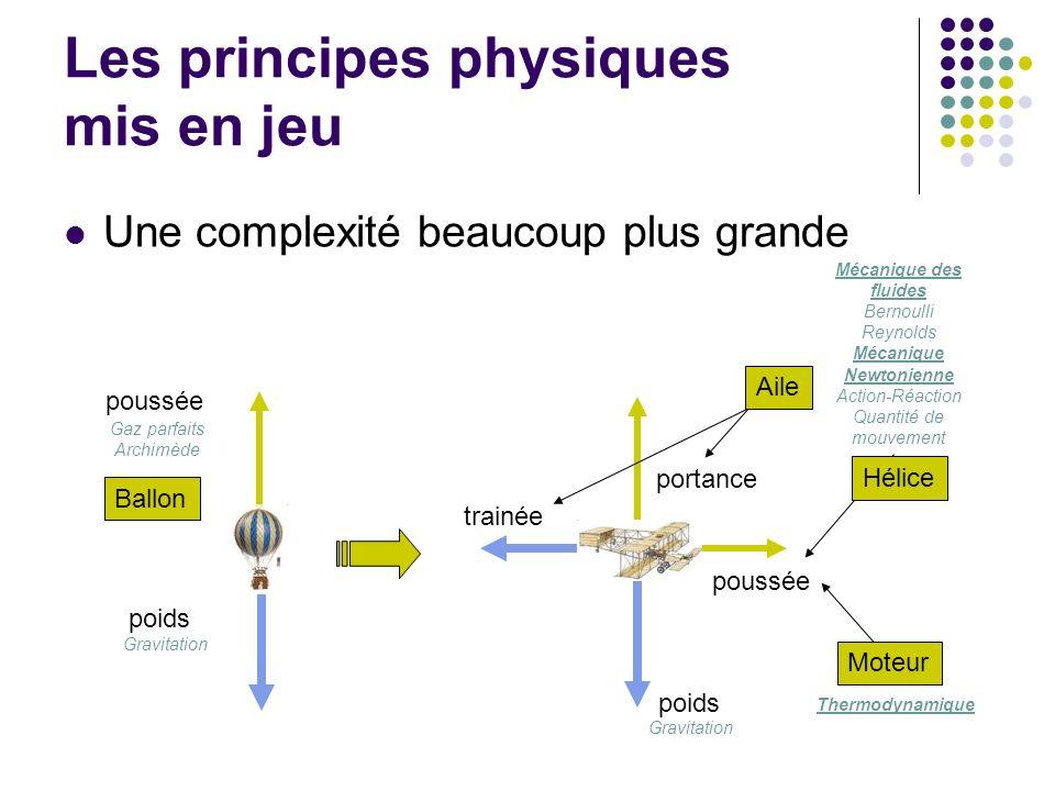 Les principes physiques mis en jeu Une complexité beaucoup plus grande poussée poids portance poussée poids trainée Gaz parfaits Archimède Gravitation