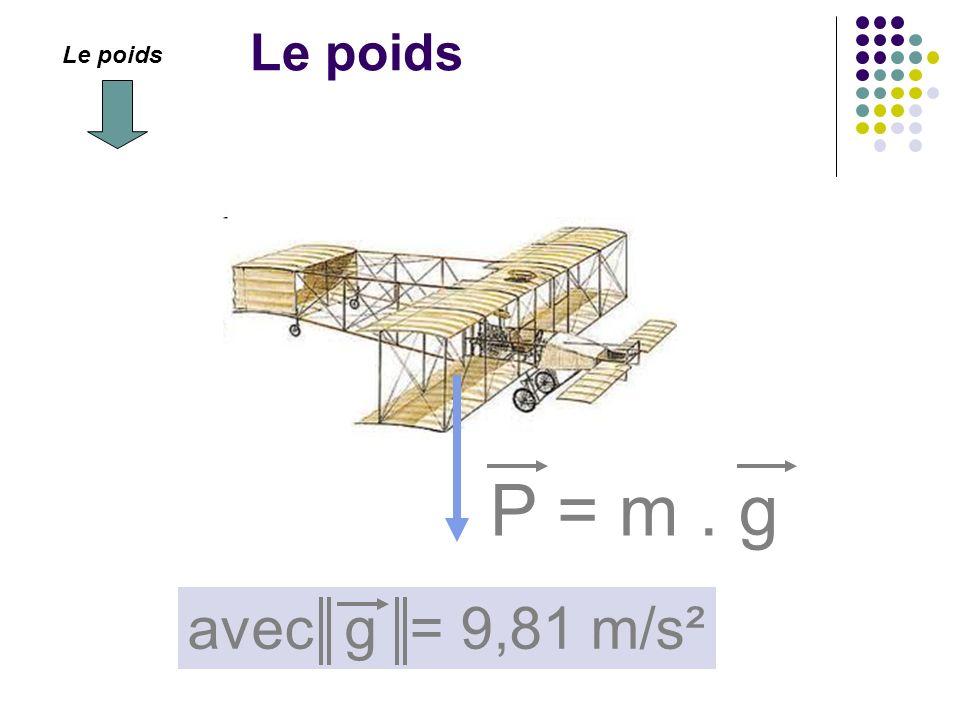 Le poids Le poids P = m. g avec g = 9,81 m/s²