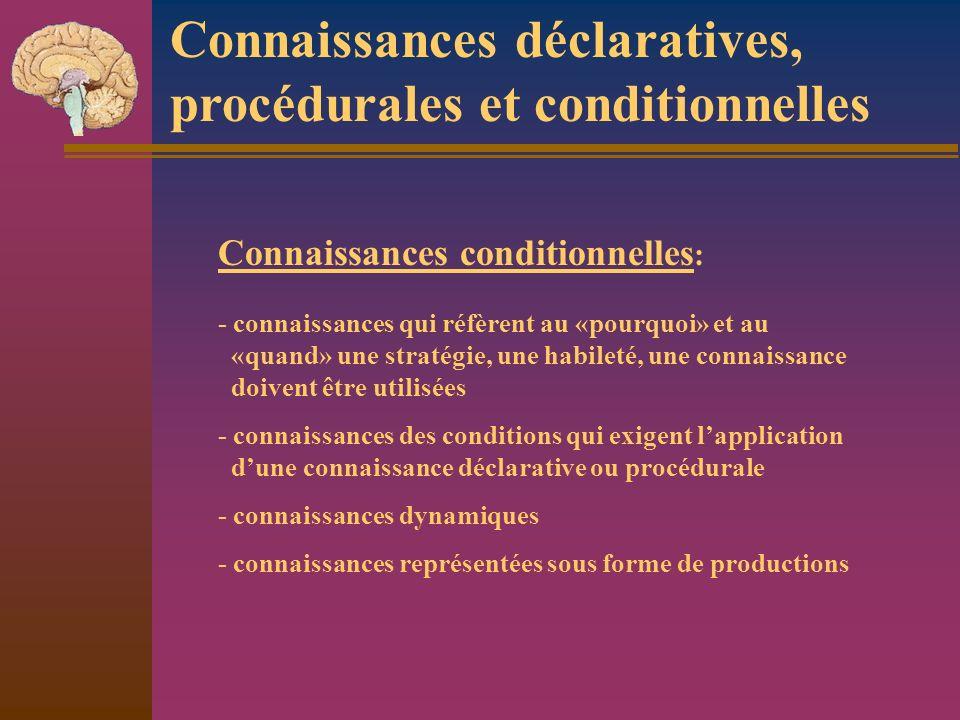 Connaissances conditionnelles : - connaissances qui réfèrent au «pourquoi» et au «quand» une stratégie, une habileté, une connaissance doivent être ut
