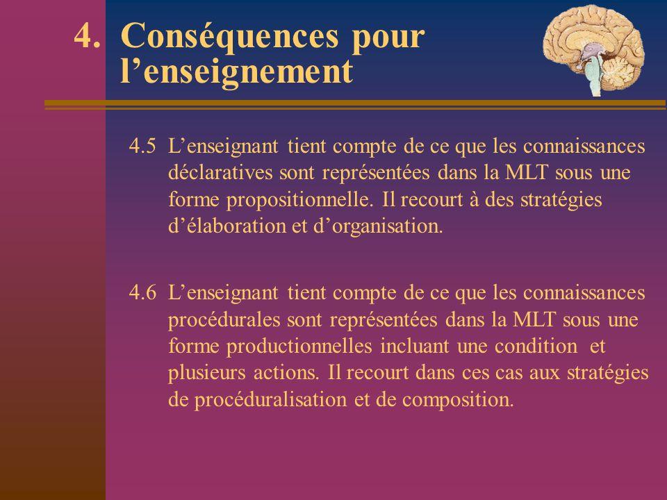 4. Conséquences pour lenseignement 4.5 Lenseignant tient compte de ce que les connaissances déclaratives sont représentées dans la MLT sous une forme
