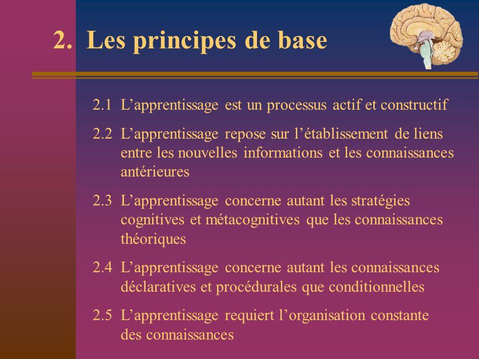 2. Les principes de base 2.1 Lapprentissage est un processus actif et constructif 2.2 Lapprentissage repose sur létablissement de liens entre les nouv