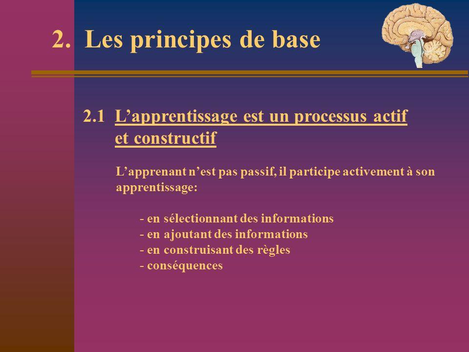 2. Les principes de base 2.1 Lapprentissage est un processus actif et constructif Lapprenant nest pas passif, il participe activement à son apprentiss
