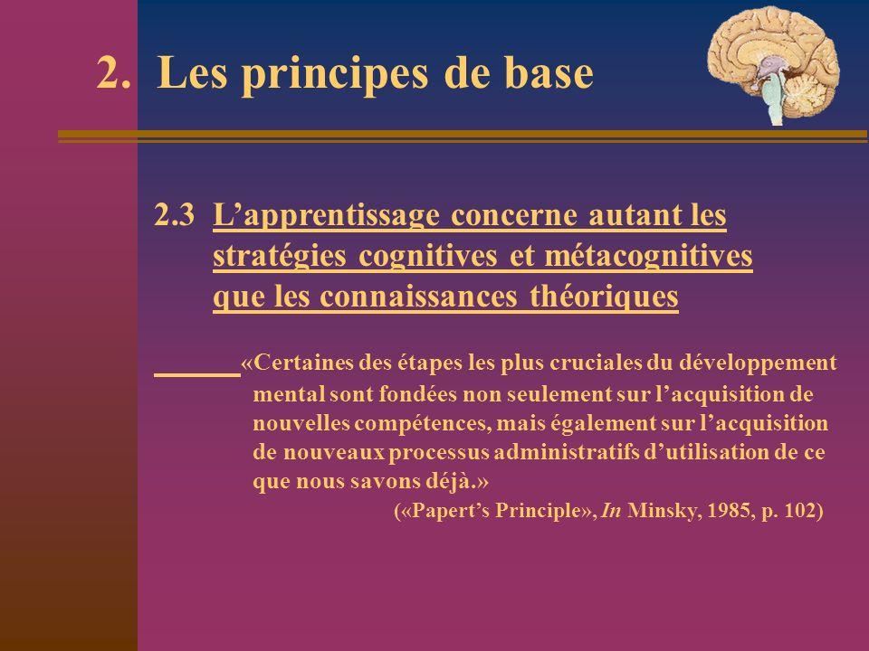 2. Les principes de base 2.3 Lapprentissage concerne autant les stratégies cognitives et métacognitives que les connaissances théoriques «Certaines de