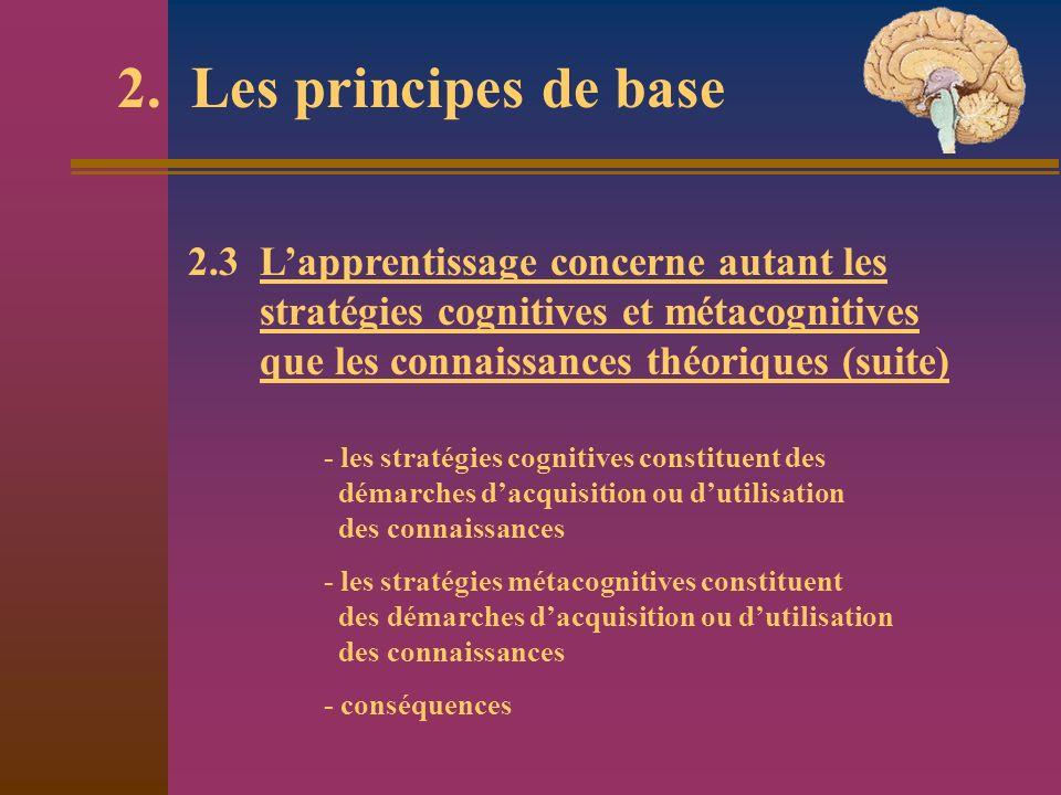 2. Les principes de base 2.3 Lapprentissage concerne autant les stratégies cognitives et métacognitives que les connaissances théoriques (suite) - les