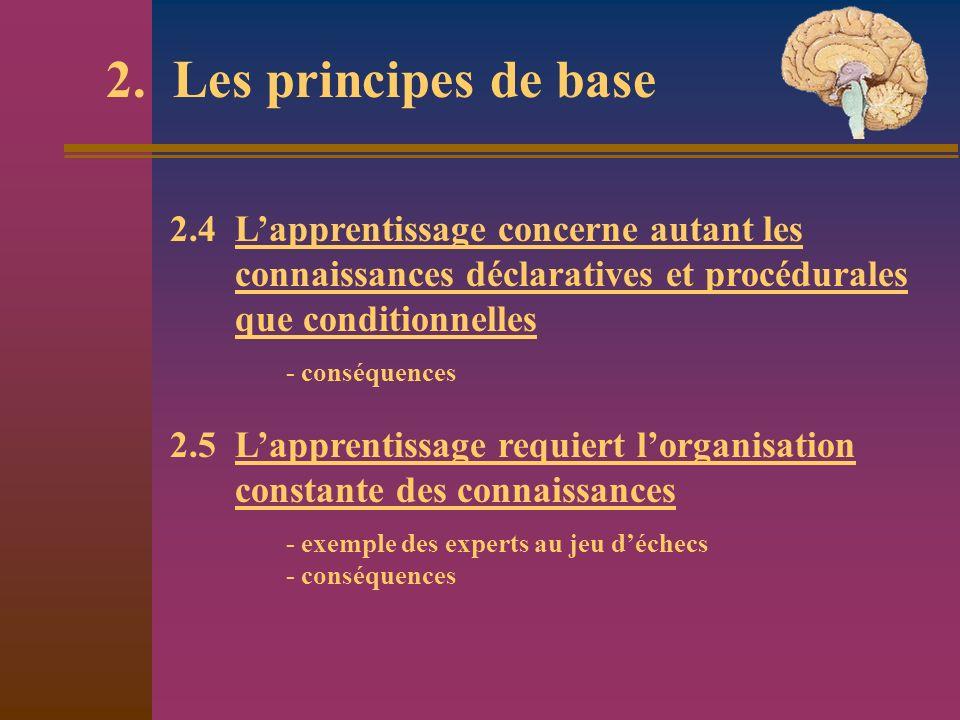 2. Les principes de base 2.5 Lapprentissage requiert lorganisation constante des connaissances - exemple des experts au jeu déchecs - conséquences 2.4