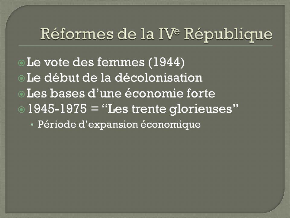 Le vote des femmes (1944) Le début de la décolonisation Les bases dune économie forte 1945-1975 = Les trente glorieuses Période dexpansion économique