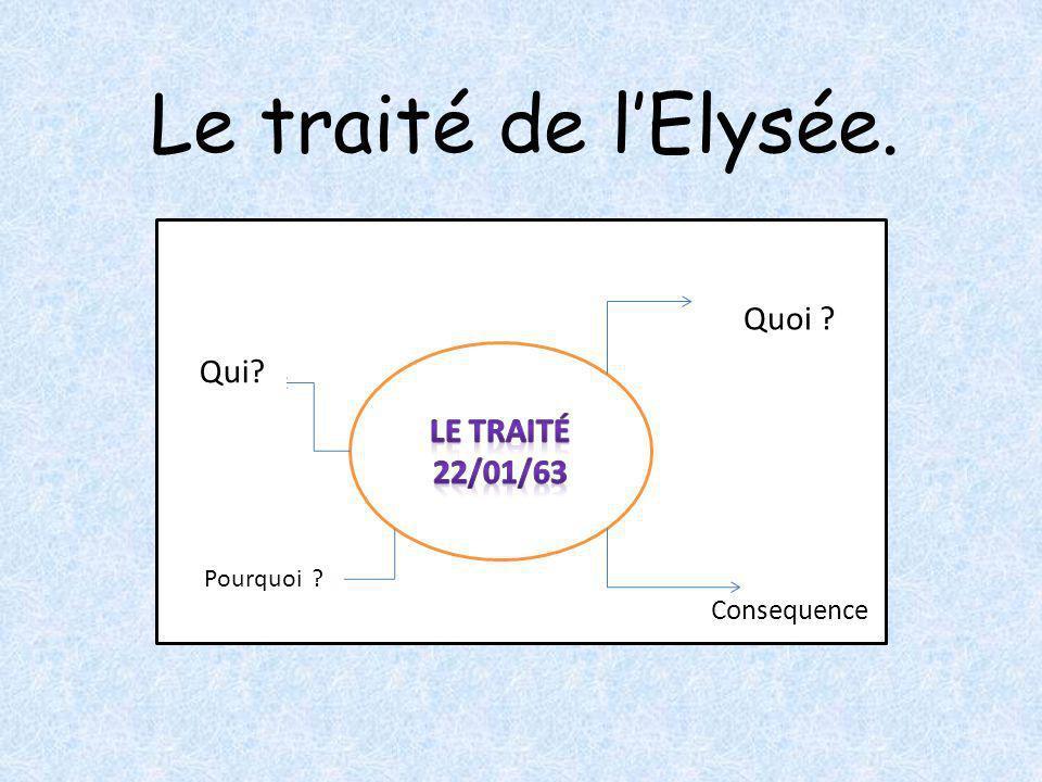 Le traité de lElysée. Qui? Quoi ? Co Consequence pPourquoi ?