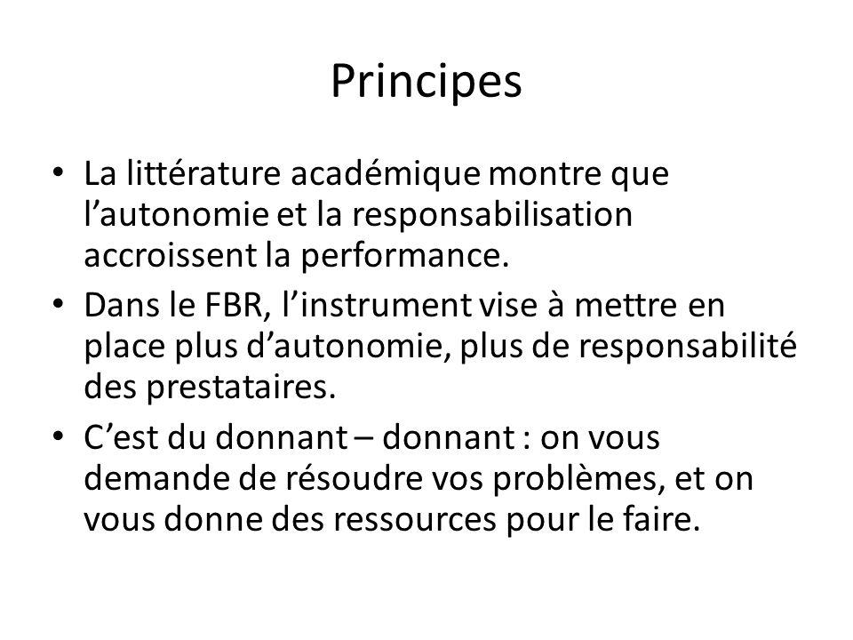 Principes La littérature académique montre que lautonomie et la responsabilisation accroissent la performance. Dans le FBR, linstrument vise à mettre
