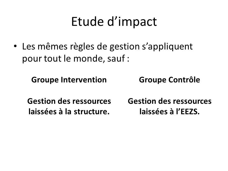 Etude dimpact Les mêmes règles de gestion sappliquent pour tout le monde, sauf : Groupe Intervention Gestion des ressources laissées à la structure. G