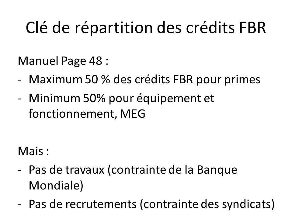 Clé de répartition des crédits FBR Manuel Page 48 : - Maximum 50 % des crédits FBR pour primes -Minimum 50% pour équipement et fonctionnement, MEG Mai