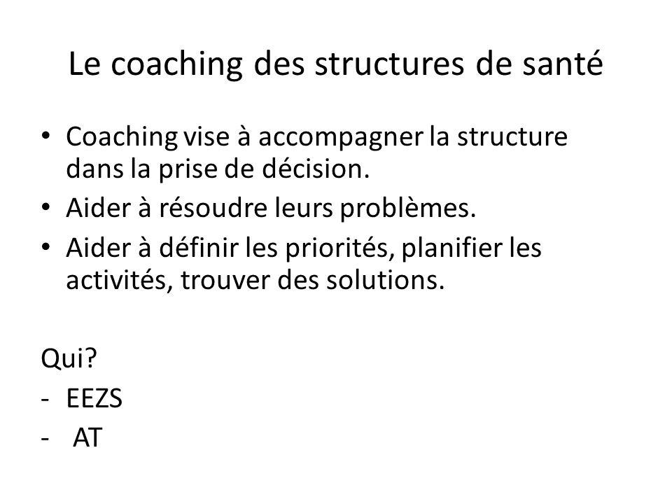 Le coaching des structures de santé Coaching vise à accompagner la structure dans la prise de décision. Aider à résoudre leurs problèmes. Aider à défi