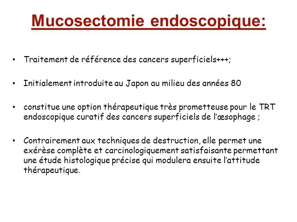 Mucosectomie endoscopique: Traitement de référence des cancers superficiels+++; Initialement introduite au Japon au milieu des années 80 constitue une