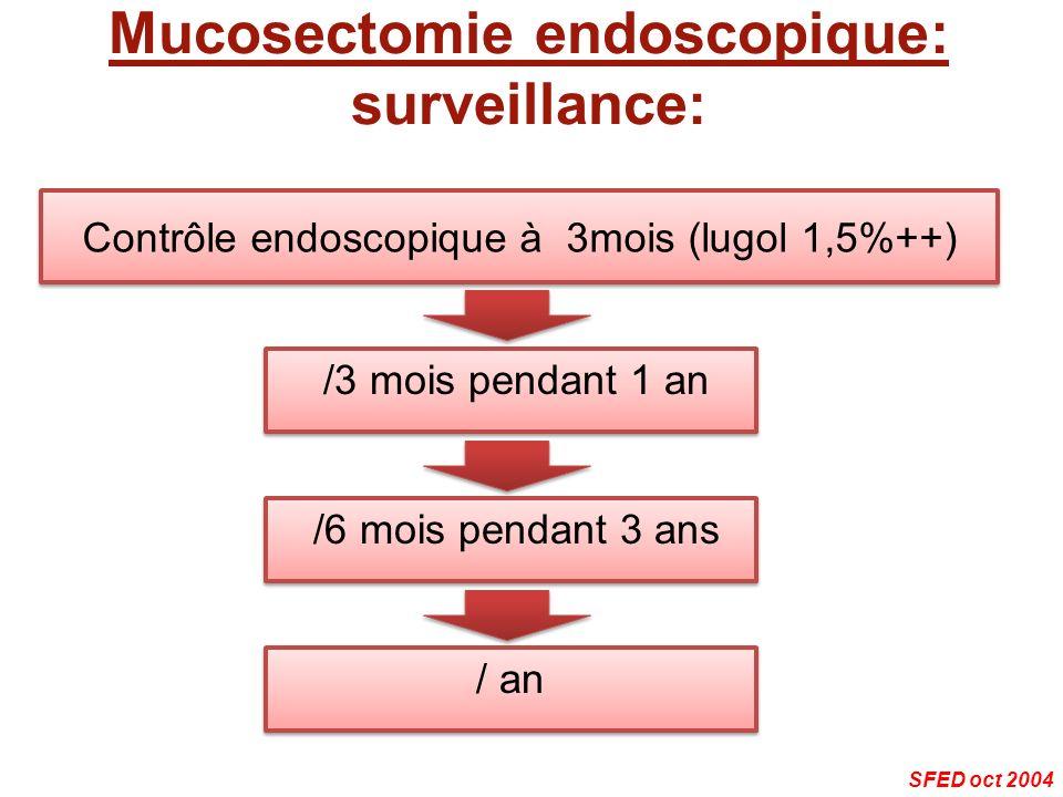 Mucosectomie endoscopique: surveillance: Contrôle endoscopique à 3mois (lugol 1,5%++) SFED oct 2004 /3 mois pendant 1 an /6 mois pendant 3 ans / an