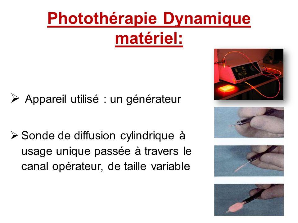 Photothérapie Dynamique matériel: Appareil utilisé : un générateur Sonde de diffusion cylindrique à usage unique passée à travers le canal opérateur,