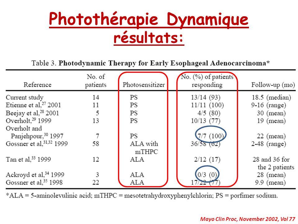 Photothérapie Dynamique résultats: Mayo Clin Proc, November 2002, Vol 77