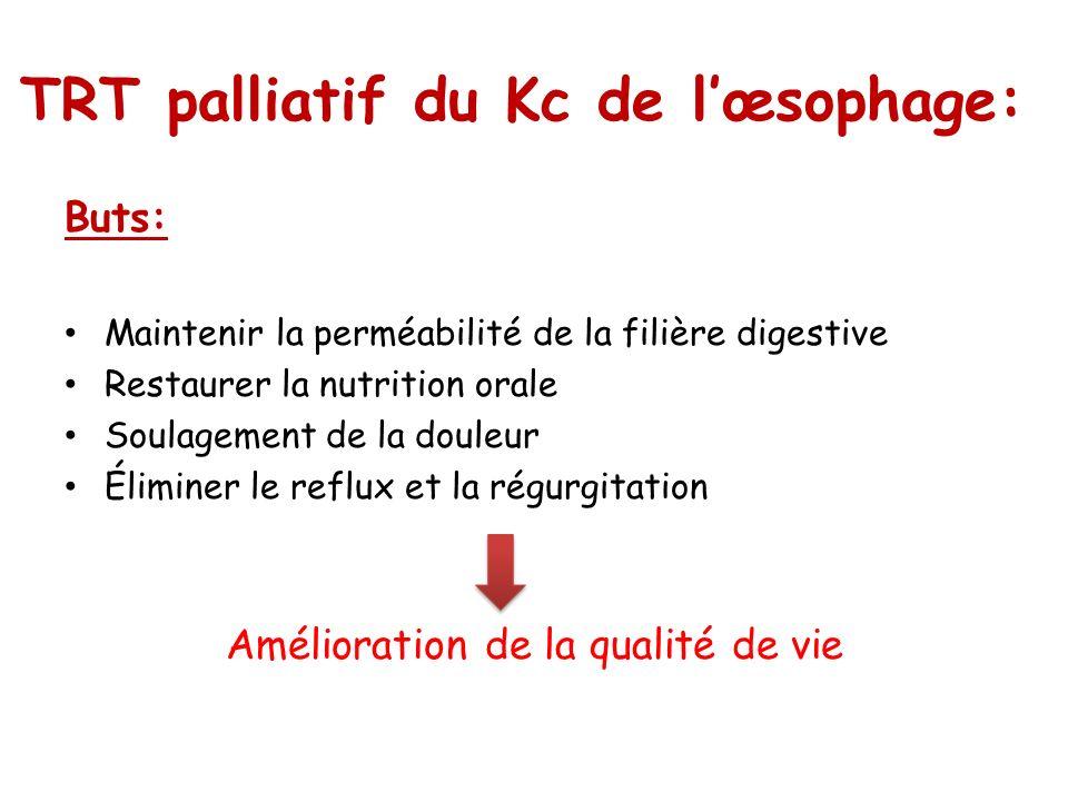 TRT palliatif du Kc de lœsophage: Buts: Maintenir la perméabilité de la filière digestive Restaurer la nutrition orale Soulagement de la douleur Élimi