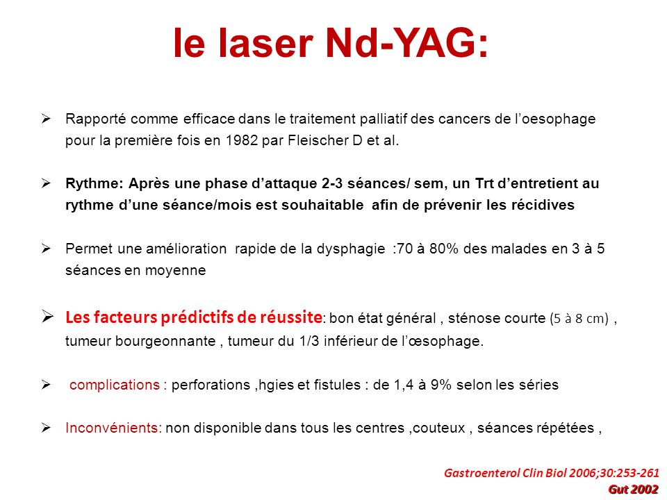 le laser Nd-YAG: Rapporté comme efficace dans le traitement palliatif des cancers de loesophage pour la première fois en 1982 par Fleischer D et al. R